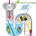 BioSticks: Biodegradable Non Chemical General Drain Cleaner